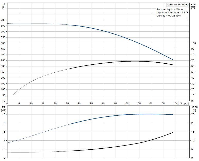 crn centrifugal pump  grundfos crn10 8 u0026quot  victaulic